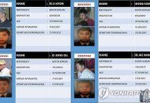 马媒:金正男命案4名朝鲜籍嫌犯辗转3国跑回平壤
